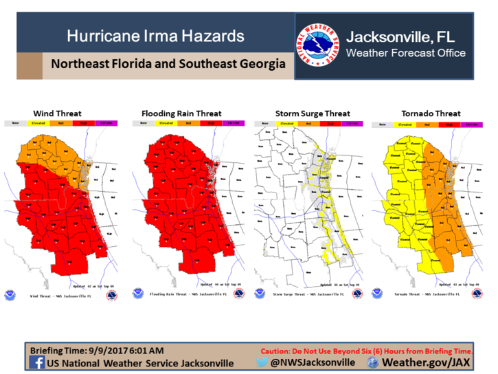 NWS update for Gainesville